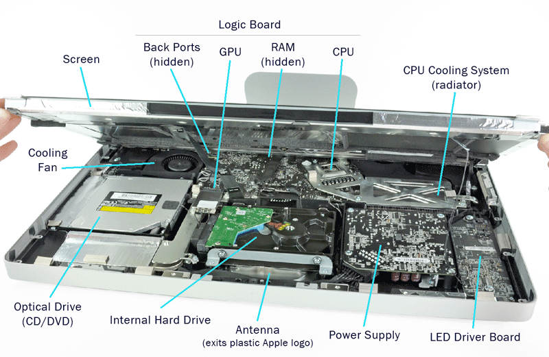 Internal Parts Of An Imac Computer